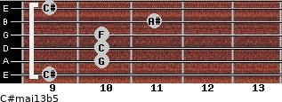 C#maj13b5 for guitar on frets 9, 10, 10, 10, 11, 9