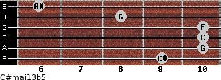 C#maj13b5 for guitar on frets 9, 10, 10, 10, 8, 6