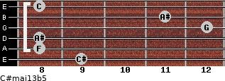 C#maj13b5 for guitar on frets 9, 8, 8, 12, 11, 8