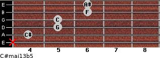 C#maj13b5 for guitar on frets x, 4, 5, 5, 6, 6