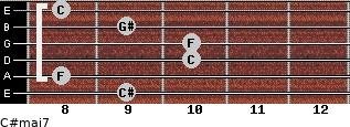 C#maj7 for guitar on frets 9, 8, 10, 10, 9, 8