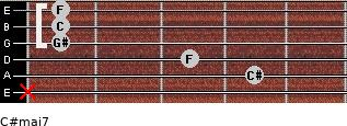 C#maj7 for guitar on frets x, 4, 3, 1, 1, 1