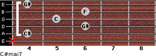 C#maj7 for guitar on frets x, 4, 6, 5, 6, 4