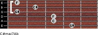 C#maj7/Ab for guitar on frets 4, 3, 3, 1, 2, 1