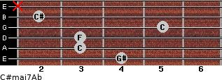 C#maj7/Ab for guitar on frets 4, 3, 3, 5, 2, x