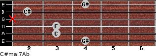 C#maj7/Ab for guitar on frets 4, 3, 3, x, 2, 4