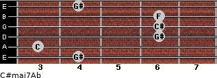 C#maj7/Ab for guitar on frets 4, 3, 6, 6, 6, 4