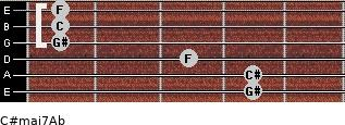 C#maj7/Ab for guitar on frets 4, 4, 3, 1, 1, 1