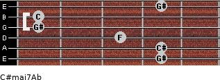 C#maj7/Ab for guitar on frets 4, 4, 3, 1, 1, 4