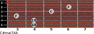 C#maj7/Ab for guitar on frets 4, 4, 3, 5, 6, x