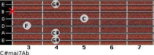 C#maj7/Ab for guitar on frets 4, 4, 3, 5, x, 4