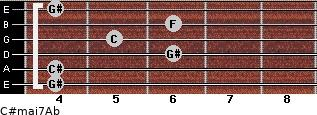 C#maj7/Ab for guitar on frets 4, 4, 6, 5, 6, 4