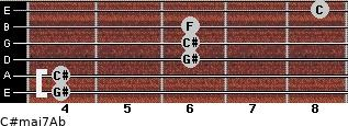 C#maj7/Ab for guitar on frets 4, 4, 6, 6, 6, 8