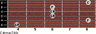 C#maj7/Ab for guitar on frets 4, 8, 6, 6, 6, 8