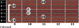 C#maj9 for guitar on frets 9, 11, 10, 10, 9, 11