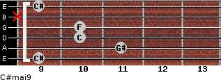 C#maj9 for guitar on frets 9, 11, 10, 10, x, 9