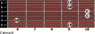 C#maj9 for guitar on frets 9, 6, 10, 10, 9, 9