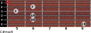 C#maj9 for guitar on frets 9, 6, 6, 5, 6, x