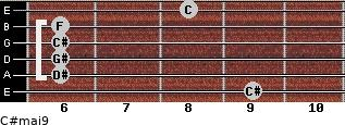 C#maj9 for guitar on frets 9, 6, 6, 6, 6, 8