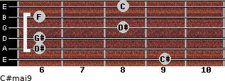 C#maj9 for guitar on frets 9, 6, 6, 8, 6, 8