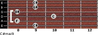 C#maj9 for guitar on frets 9, 8, 10, 8, 9, 9