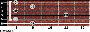 C#maj9 for guitar on frets 9, 8, 11, 8, 9, 8