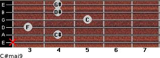 C#maj9 for guitar on frets x, 4, 3, 5, 4, 4