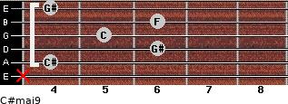 C#maj9 for guitar on frets x, 4, 6, 5, 6, 4