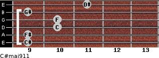 C#maj9/11 for guitar on frets 9, 9, 10, 10, 9, 11