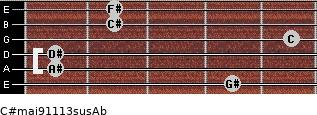 C#maj9/11/13sus/Ab for guitar on frets 4, 1, 1, 5, 2, 2