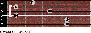 C#maj9/11/13sus/Ab for guitar on frets 4, 4, 1, 3, 1, 2