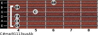 C#maj9/11/13sus/Ab for guitar on frets 4, 4, 4, 5, 4, 6