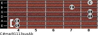 C#maj9/11/13sus/Ab for guitar on frets 4, 4, 8, 8, 7, 8