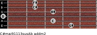 C#maj9/11/13sus/Ab add(m2) guitar chord