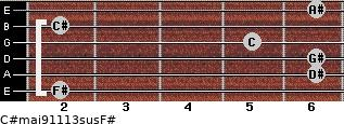 C#maj9/11/13sus/F# for guitar on frets 2, 6, 6, 5, 2, 6