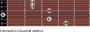 C#maj9/11/13sus/G# add(m2) guitar chord