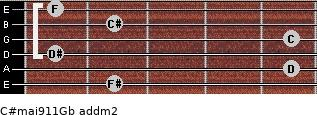 C#maj9/11/Gb add(m2) guitar chord