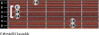 C#maj9/11sus/Ab for guitar on frets 4, 4, 1, 1, 1, 2