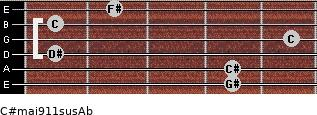 C#maj9/11sus/Ab for guitar on frets 4, 4, 1, 5, 1, 2