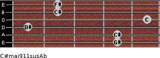 C#maj9/11sus/Ab for guitar on frets 4, 4, 1, 5, 2, 2