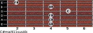 C#maj9/11sus/Ab for guitar on frets 4, 4, 4, 5, 4, 2
