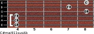 C#maj9/11sus/Ab for guitar on frets 4, 4, 4, 8, 7, 8