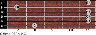 C#maj9/11sus/C for guitar on frets 8, 11, 11, 11, 7, 11