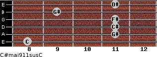C#maj9/11sus/C for guitar on frets 8, 11, 11, 11, 9, 11
