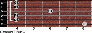 C#maj9/11sus/C for guitar on frets 8, 4, 4, 6, 4, 4