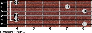 C#maj9/11sus/C for guitar on frets 8, 4, 4, 8, 7, 4