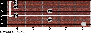 C#maj9/11sus/C for guitar on frets 8, 6, 4, 6, 4, 4