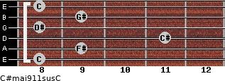 C#maj9/11sus/C for guitar on frets 8, 9, 11, 8, 9, 8