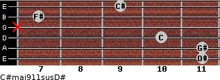 C#maj9/11sus/D# for guitar on frets 11, 11, 10, x, 7, 9