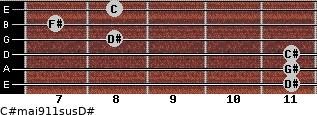 C#maj9/11sus/D# for guitar on frets 11, 11, 11, 8, 7, 8